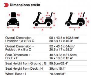 Merits Yoga dimensions